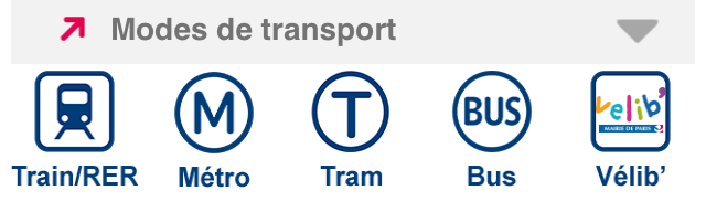 Modes de transport Application Transilien